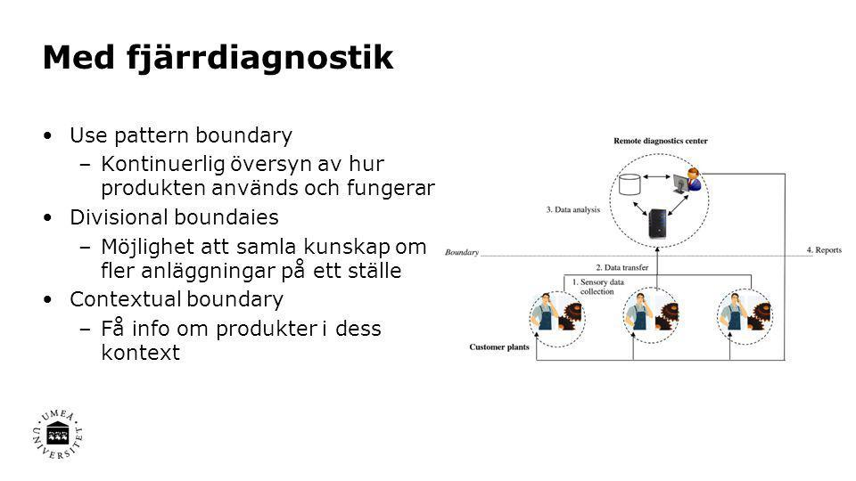 Med fjärrdiagnostik Use pattern boundary