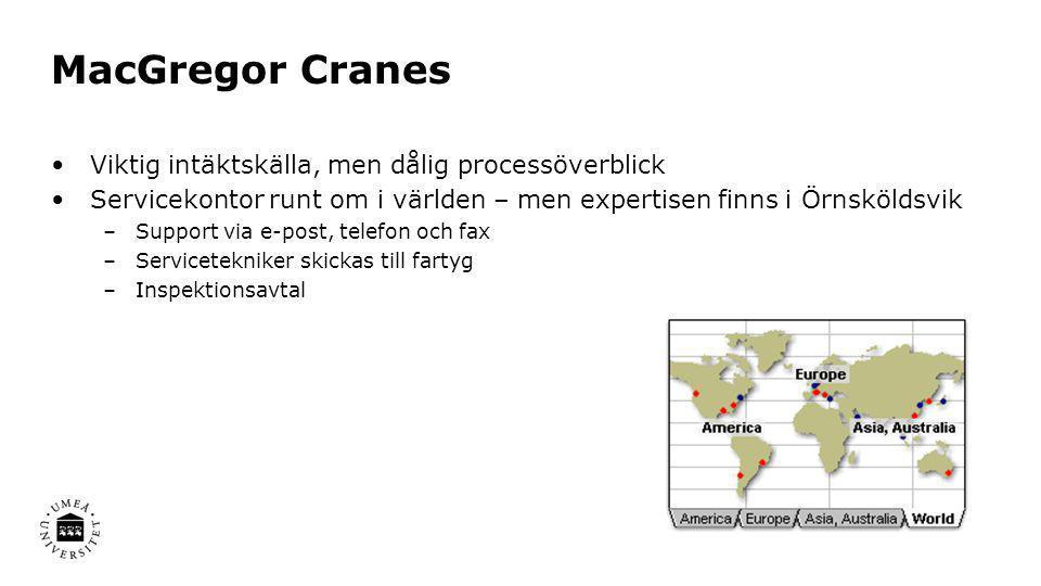 MacGregor Cranes Viktig intäktskälla, men dålig processöverblick