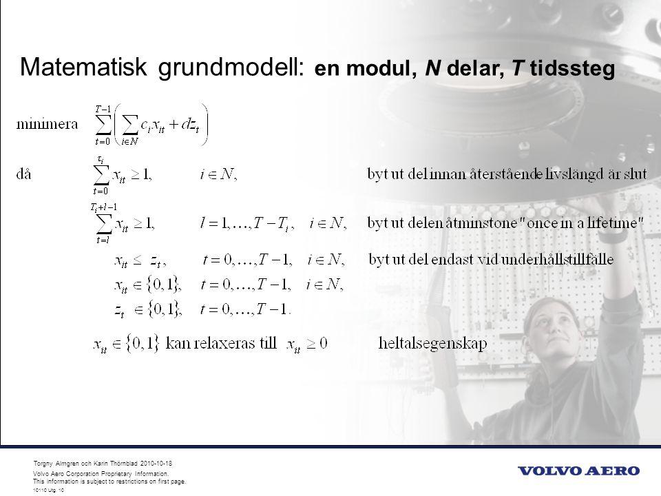 Matematisk grundmodell: en modul, N delar, T tidssteg