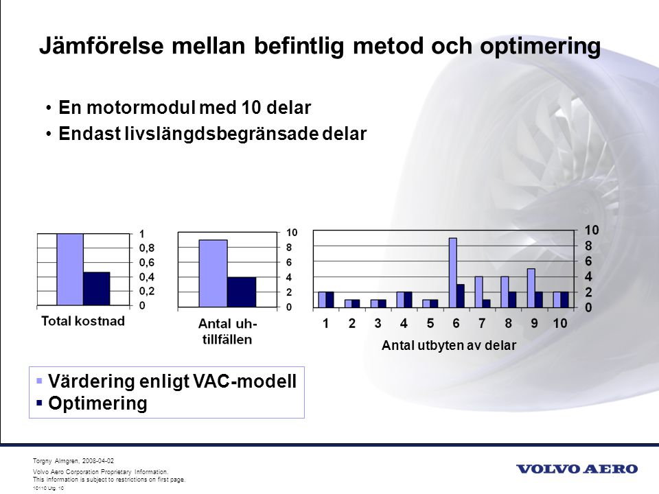 Jämförelse mellan befintlig metod och optimering
