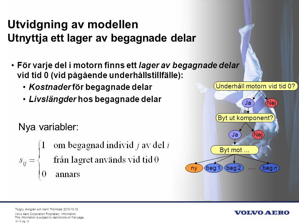 Utvidgning av modellen Utnyttja ett lager av begagnade delar