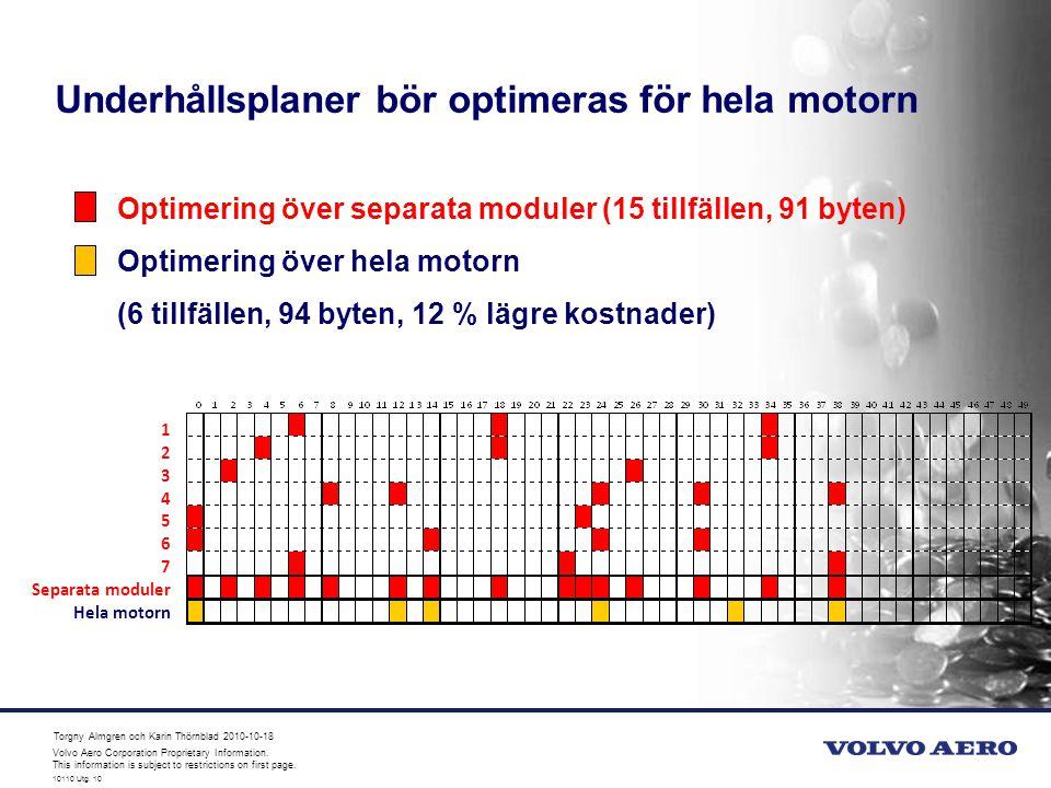 Underhållsplaner bör optimeras för hela motorn