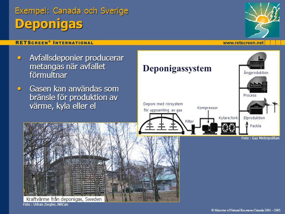 Exempel: Canada och Sverige Deponigas