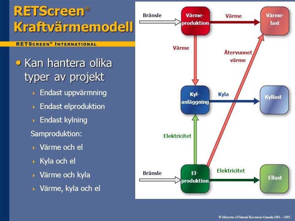 RETScreen® Kraftvärmemodell