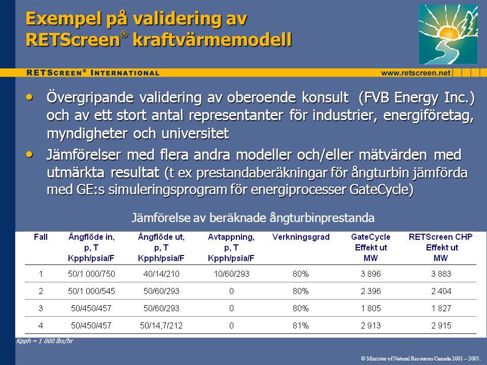 Exempel på validering av RETScreen® kraftvärmemodell
