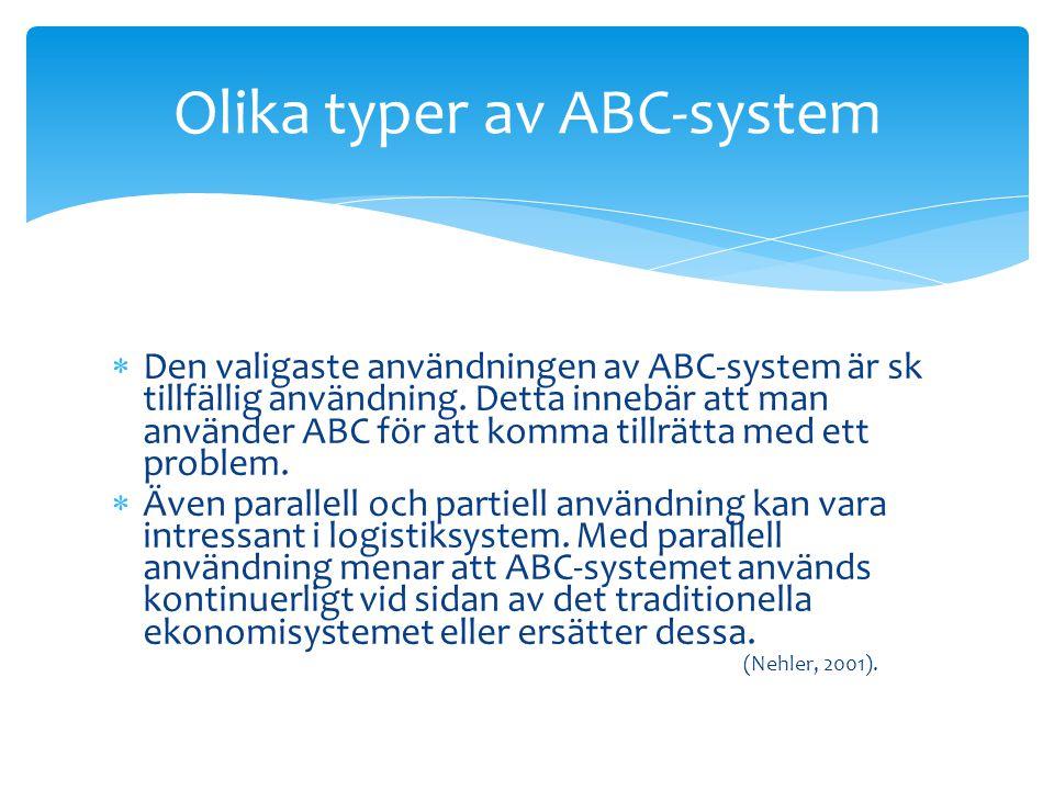 Olika typer av ABC-system