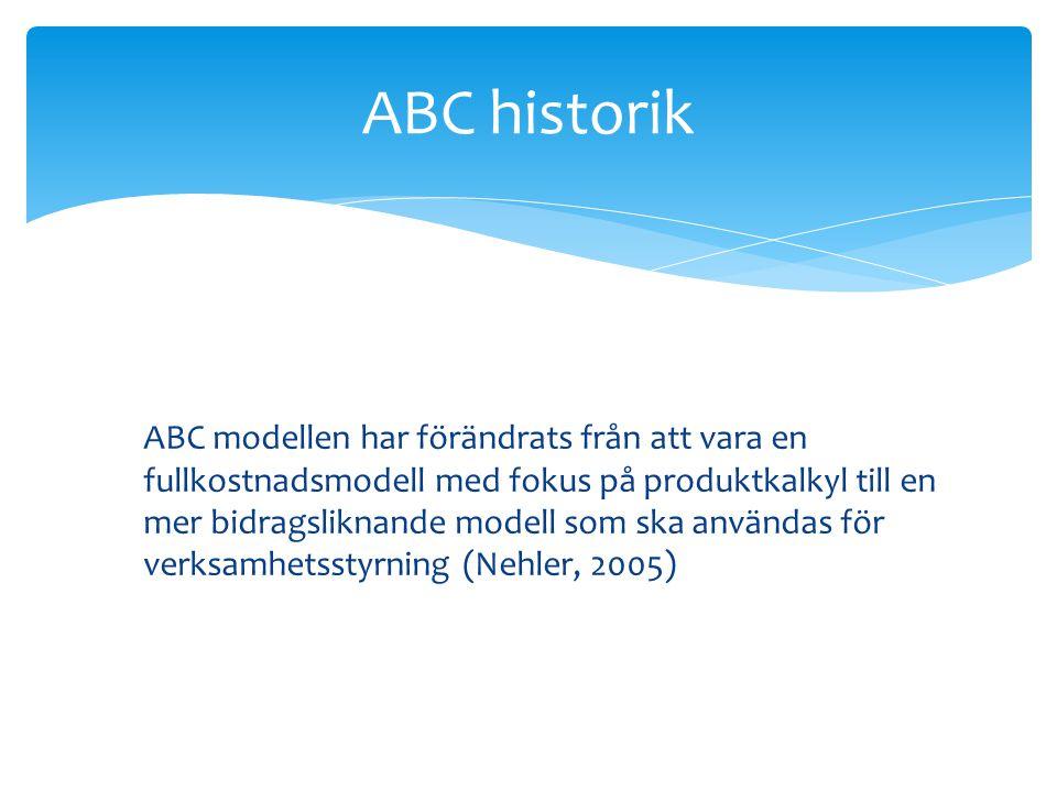 ABC historik