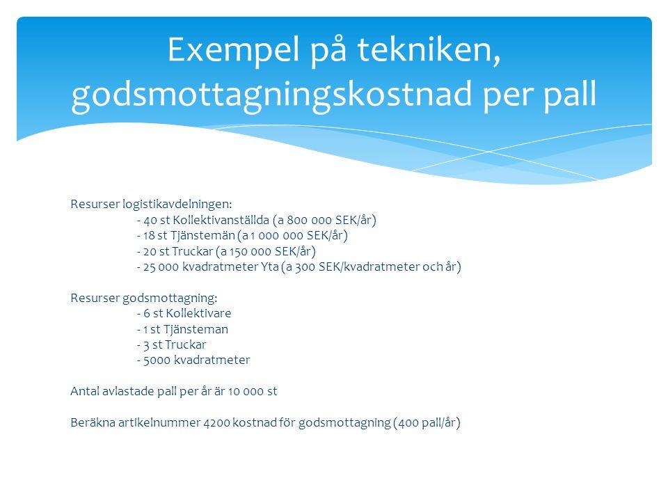 Exempel på tekniken, godsmottagningskostnad per pall