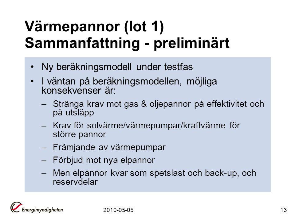 Värmepannor (lot 1) Sammanfattning - preliminärt