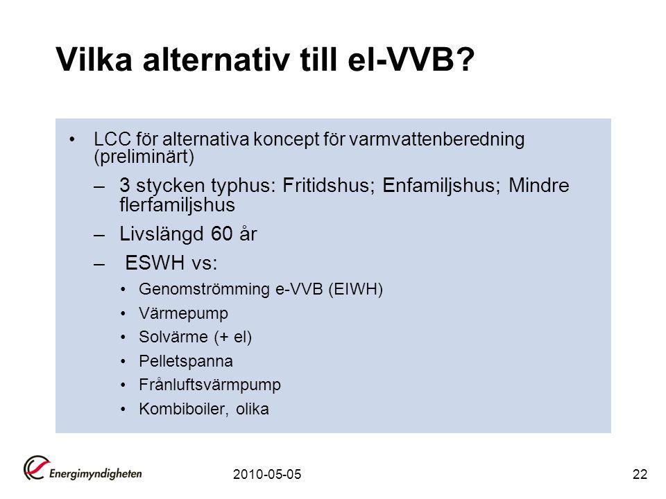 Vilka alternativ till el-VVB
