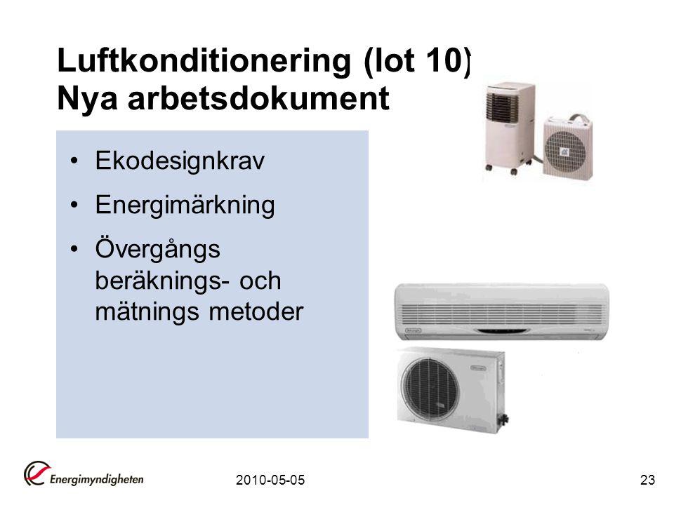 Luftkonditionering (lot 10) Nya arbetsdokument