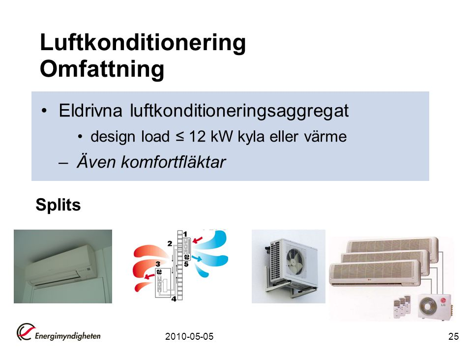 Luftkonditionering Omfattning