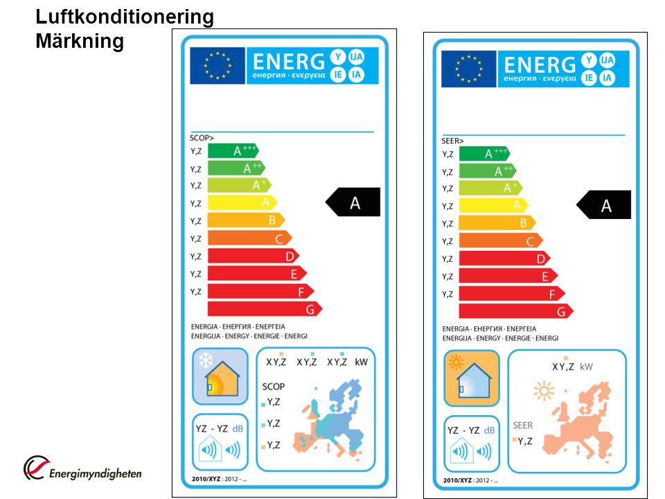 Luftkonditionering Märkning