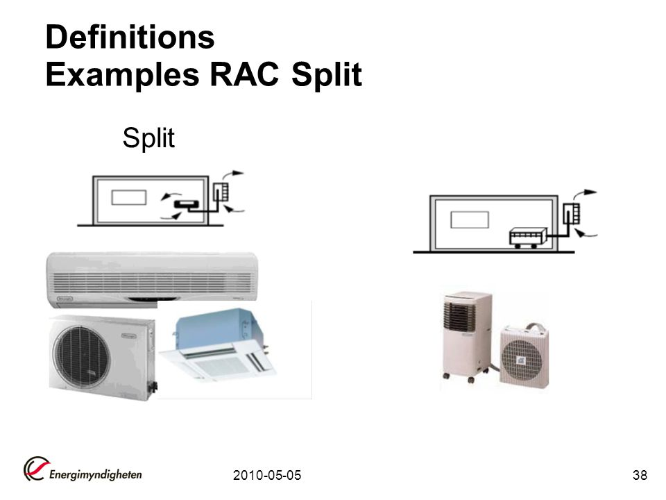 Definitions Examples RAC Split