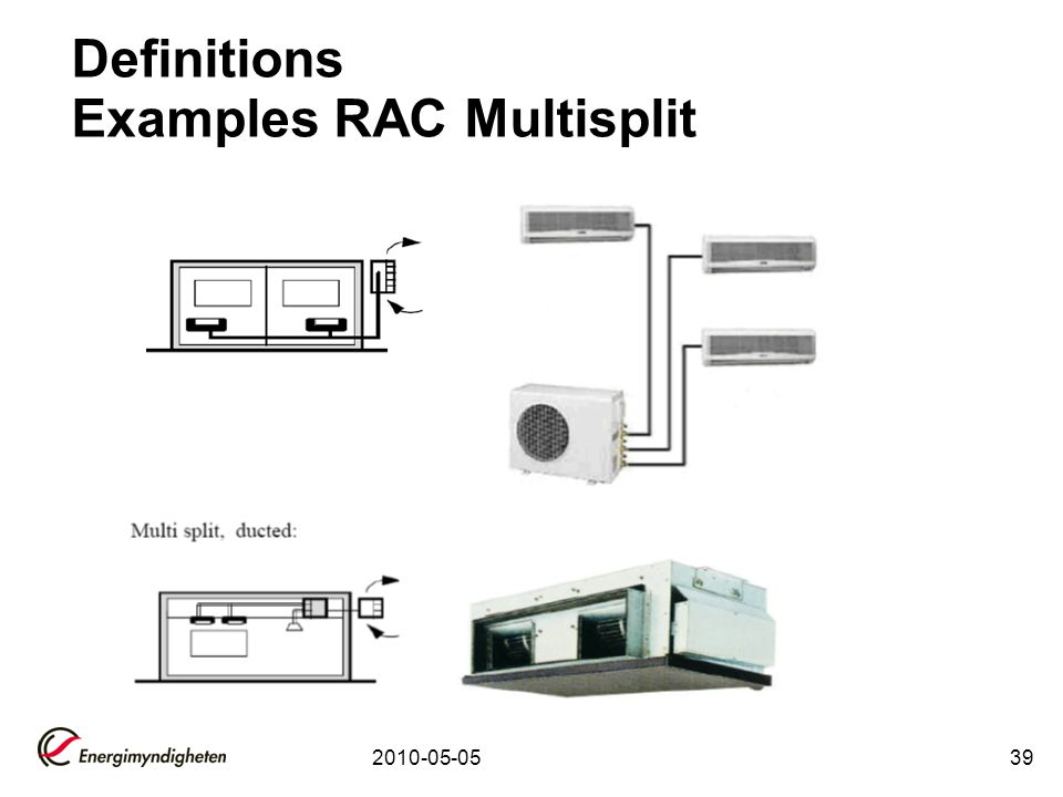 Definitions Examples RAC Multisplit