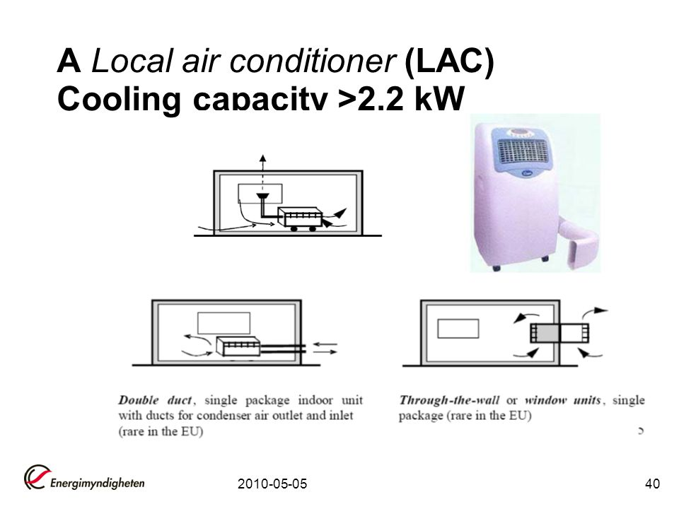 A Local air conditioner (LAC) Cooling capacity >2,2 kW