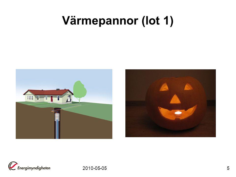 Värmepannor (lot 1) 2010-05-05
