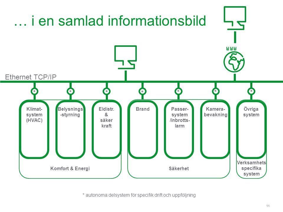 … i en samlad informationsbild