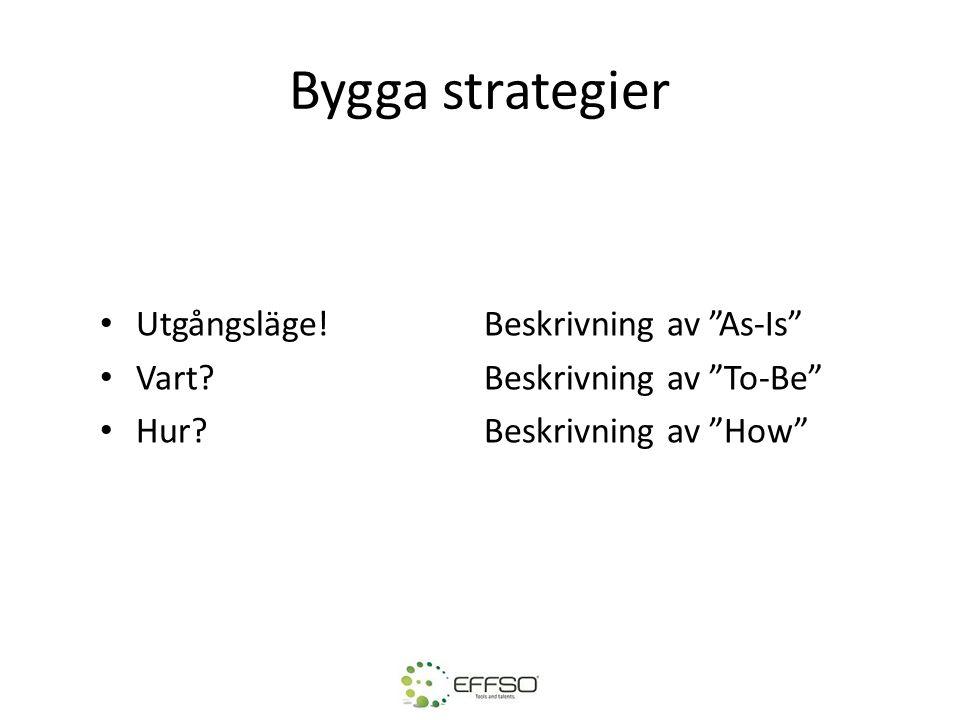 Bygga strategier Utgångsläge! Beskrivning av As-Is