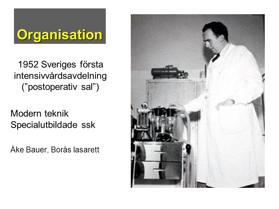 1952 Sveriges första intensivvårdsavdelning ( postoperativ sal )