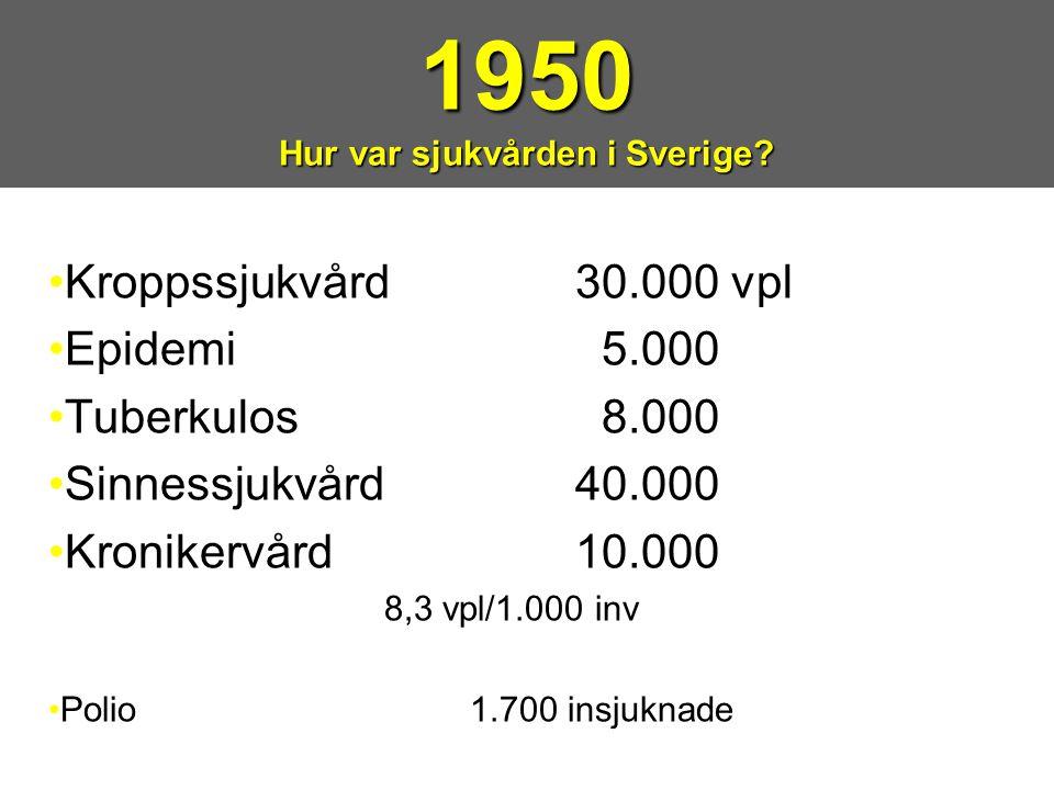 1950 Hur var sjukvården i Sverige