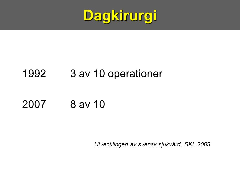 Dagkirurgi 3 av 10 operationer 2007 8 av 10