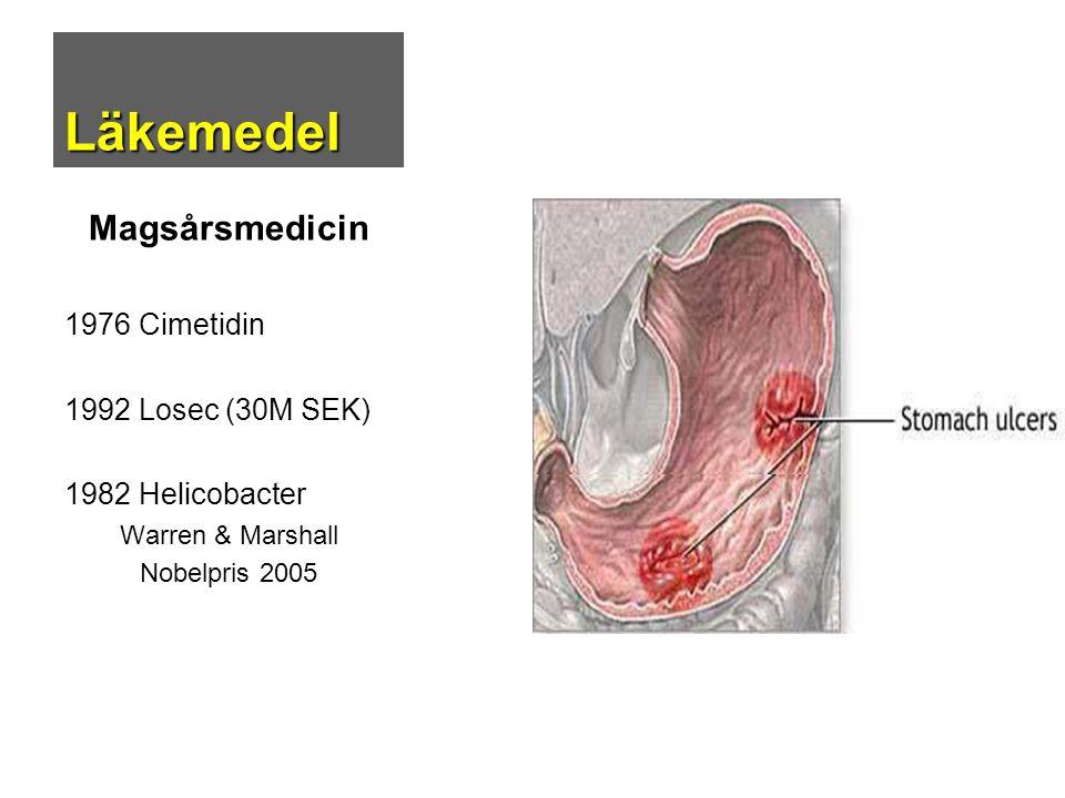 Läkemedel Magsårsmedicin 1976 Cimetidin 1992 Losec (30M SEK)