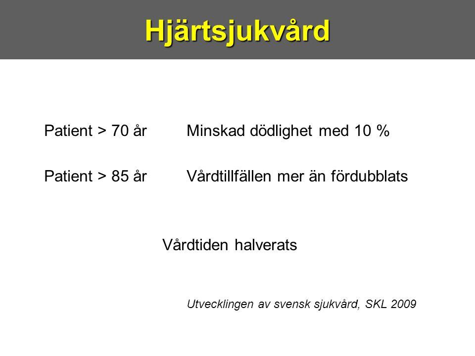 Hjärtsjukvård Patient > 70 år Minskad dödlighet med 10 %