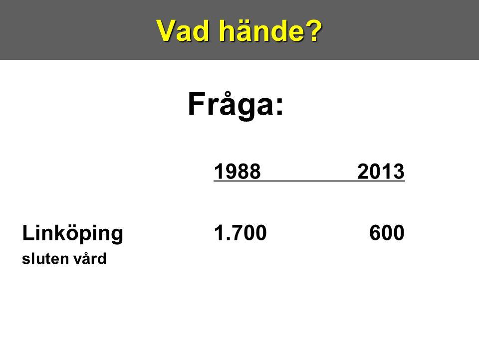 Vad hände Fråga: 1988 2013 Linköping 1.700 600 sluten vård