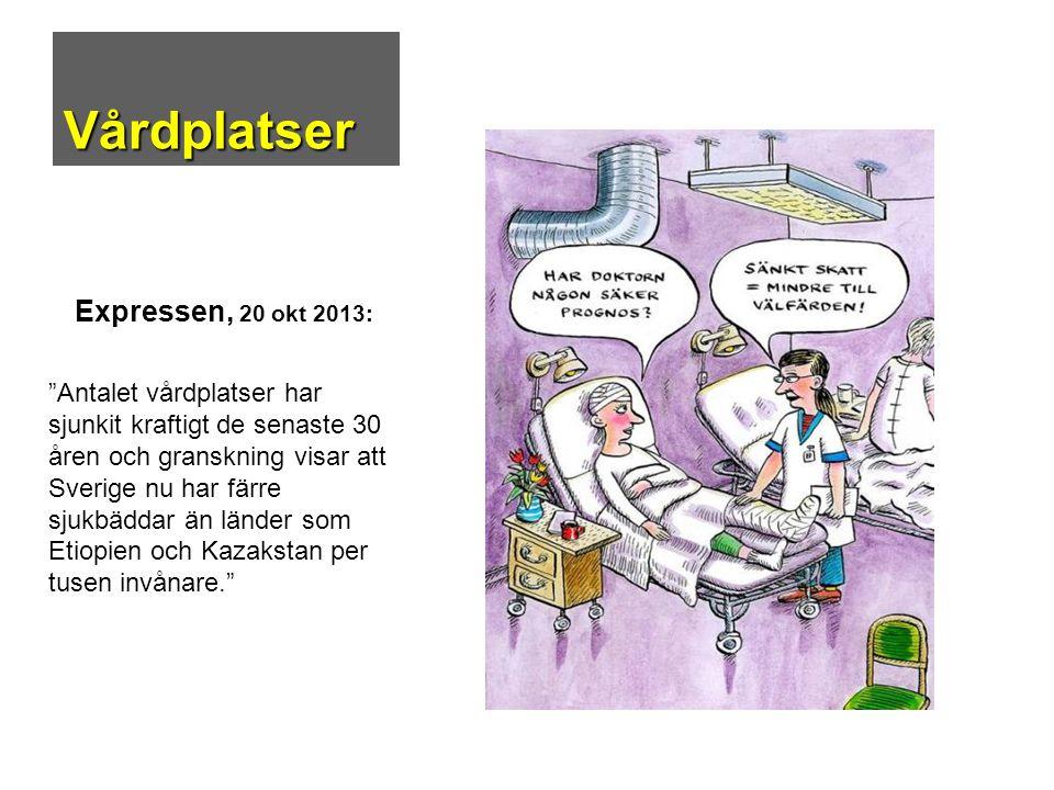 Vårdplatser Expressen, 20 okt 2013: