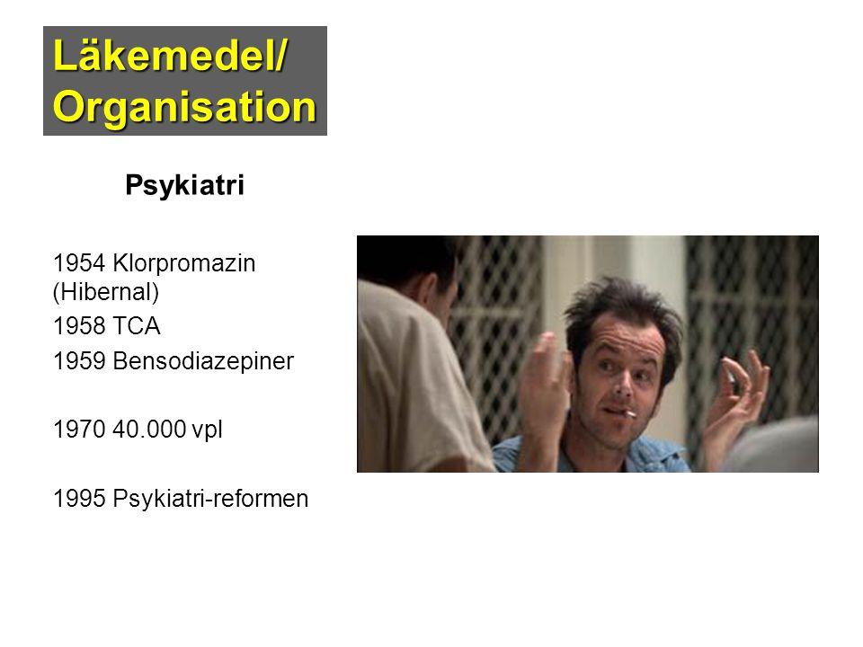 Läkemedel/ Organisation