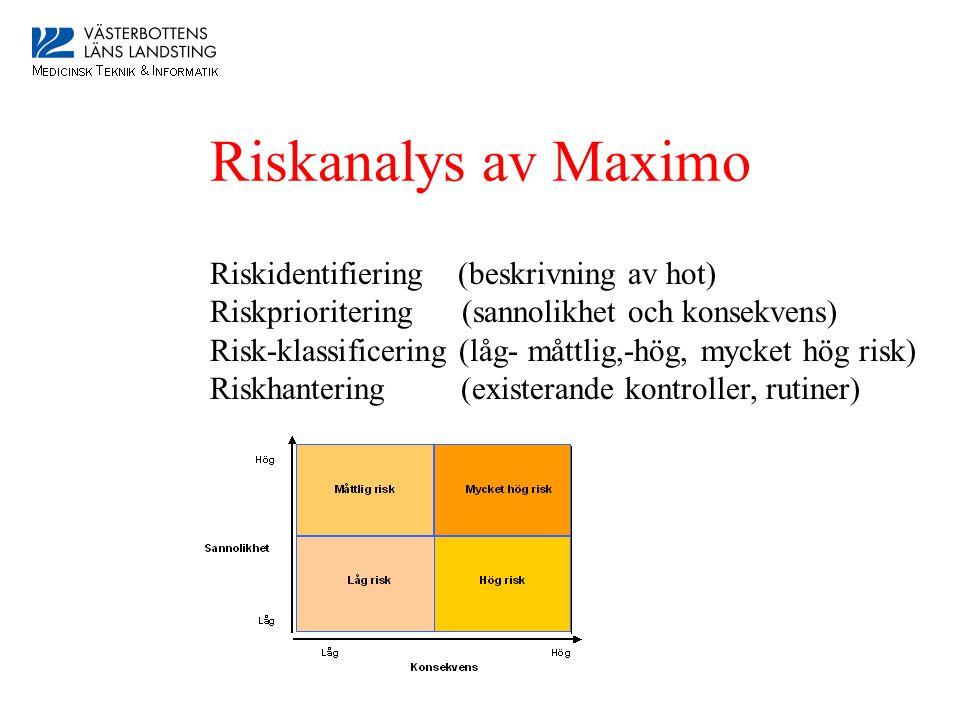 Riskanalys av Maximo Riskidentifiering (beskrivning av hot)