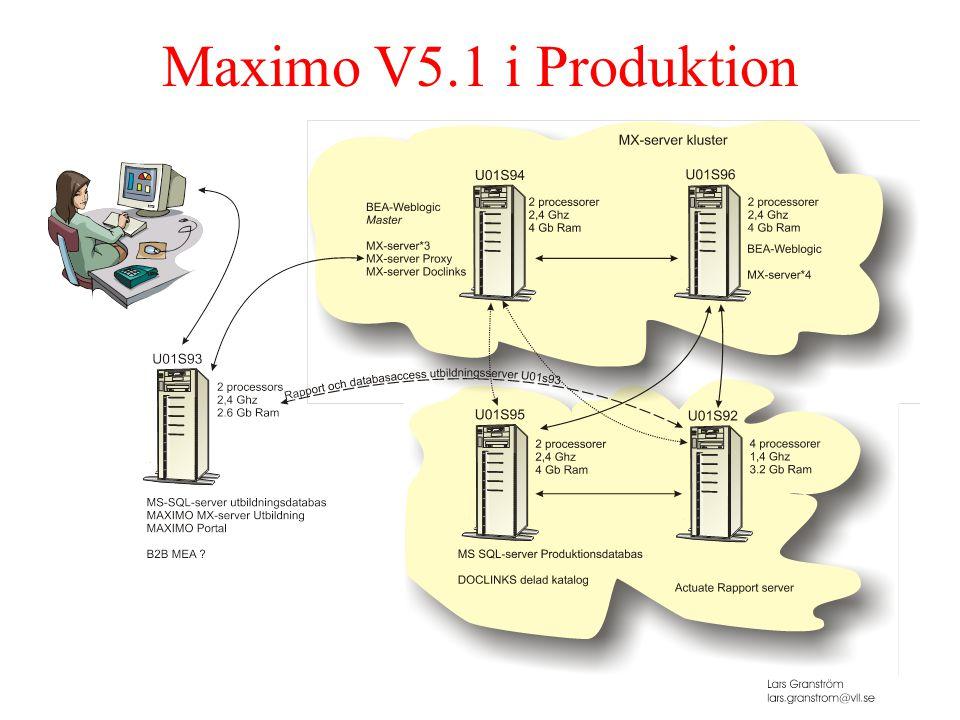 Maximo V5.1 i Produktion