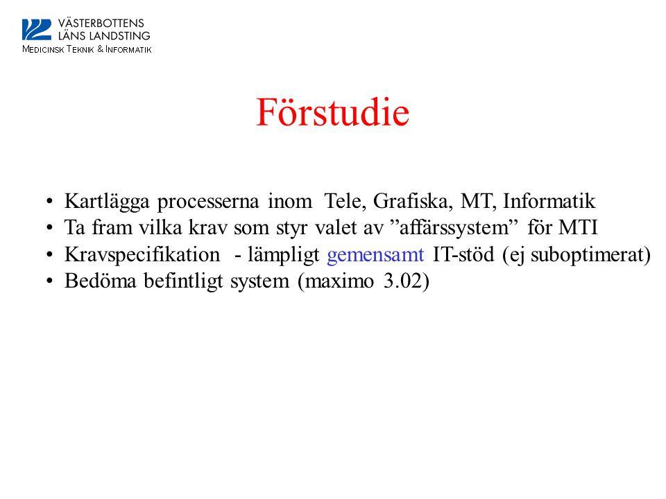 Förstudie Kartlägga processerna inom Tele, Grafiska, MT, Informatik