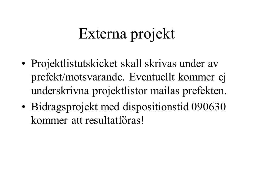 Externa projekt Projektlistutskicket skall skrivas under av prefekt/motsvarande. Eventuellt kommer ej underskrivna projektlistor mailas prefekten.