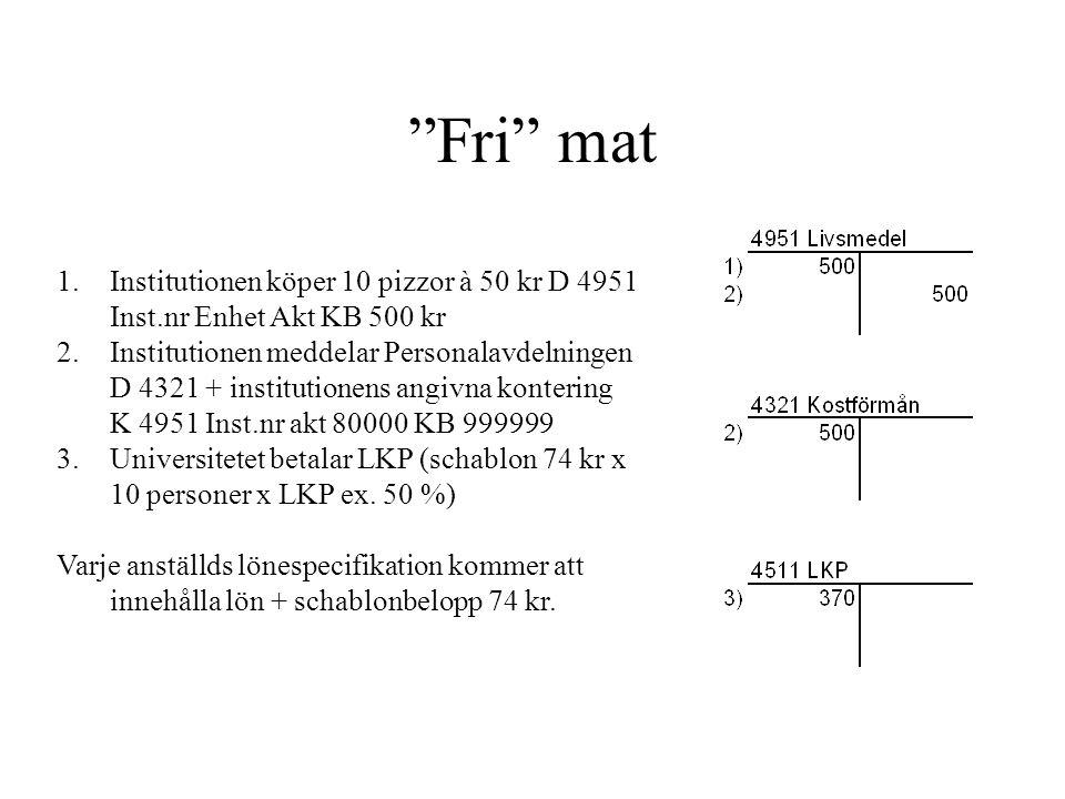 Fri mat Institutionen köper 10 pizzor à 50 kr D 4951 Inst.nr Enhet Akt KB 500 kr.