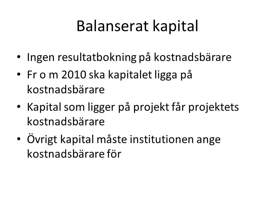 Balanserat kapital Ingen resultatbokning på kostnadsbärare