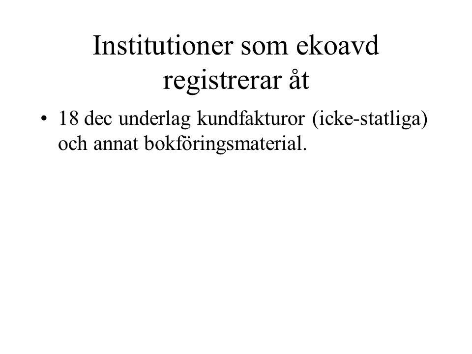Institutioner som ekoavd registrerar åt
