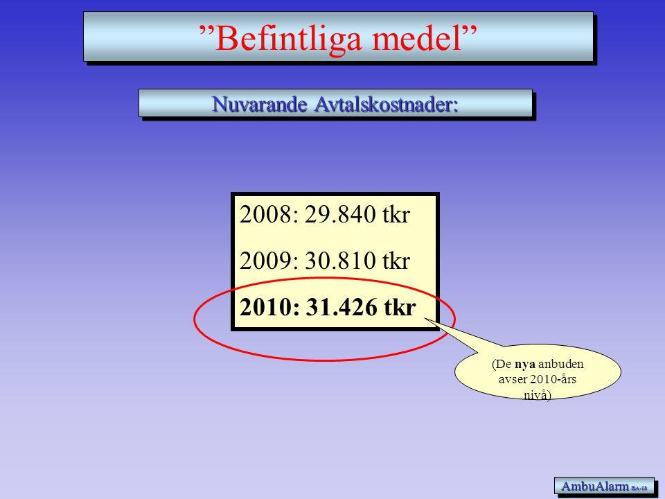 Befintliga medel 2008: 29.840 tkr 2009: 30.810 tkr 2010: 31.426 tkr