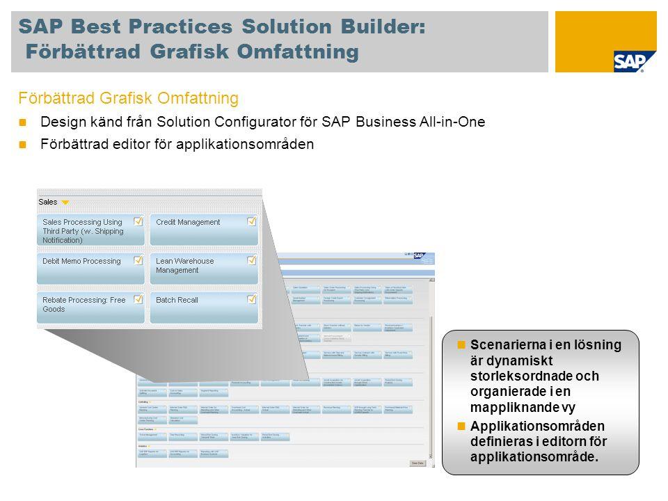SAP Best Practices Solution Builder: Förbättrad Grafisk Omfattning