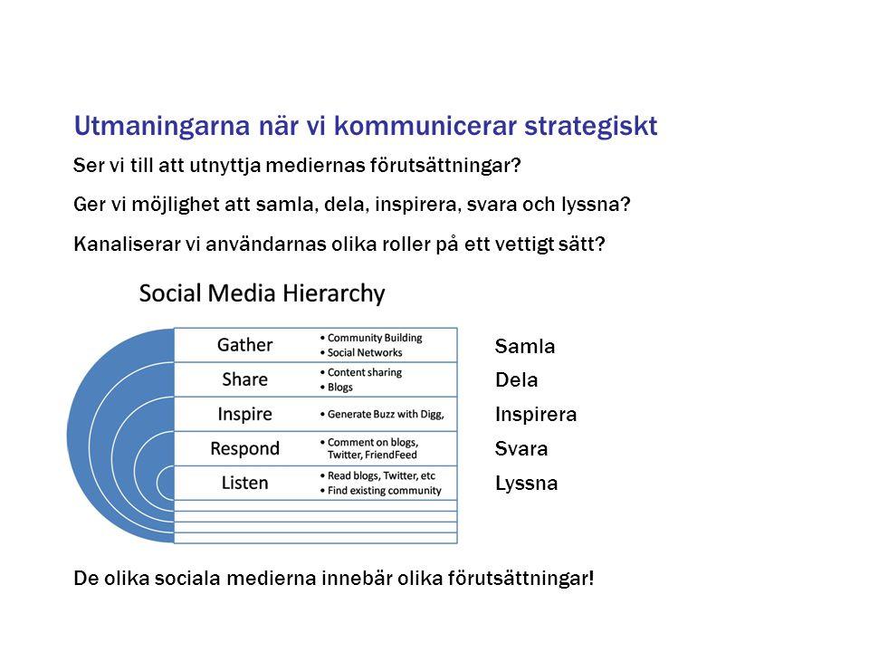 Utmaningarna när vi kommunicerar strategiskt