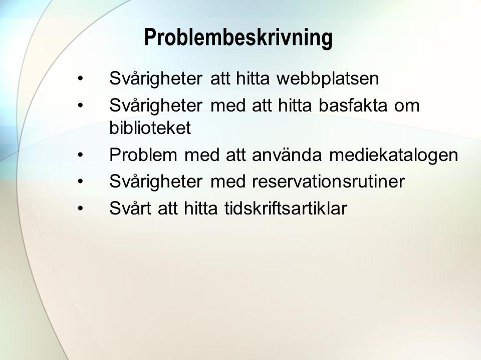 Problembeskrivning Svårigheter att hitta webbplatsen