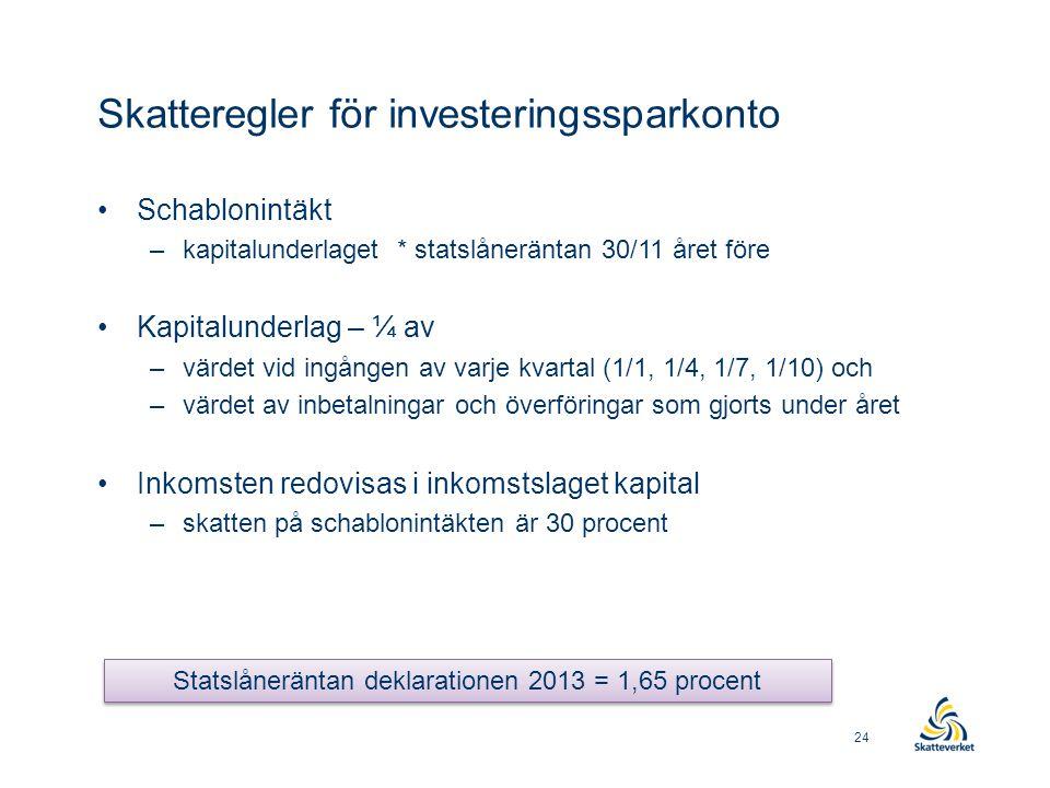 Skatteregler för investeringssparkonto