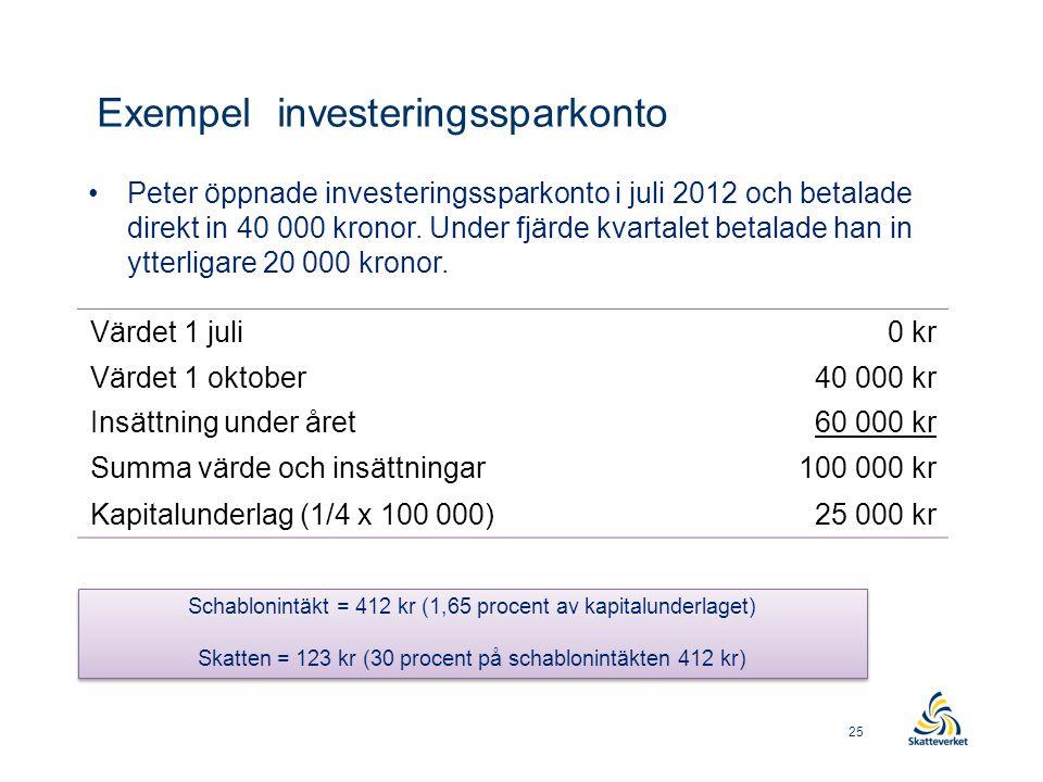 Exempel investeringssparkonto