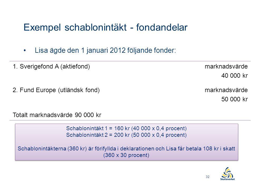Exempel schablonintäkt - fondandelar
