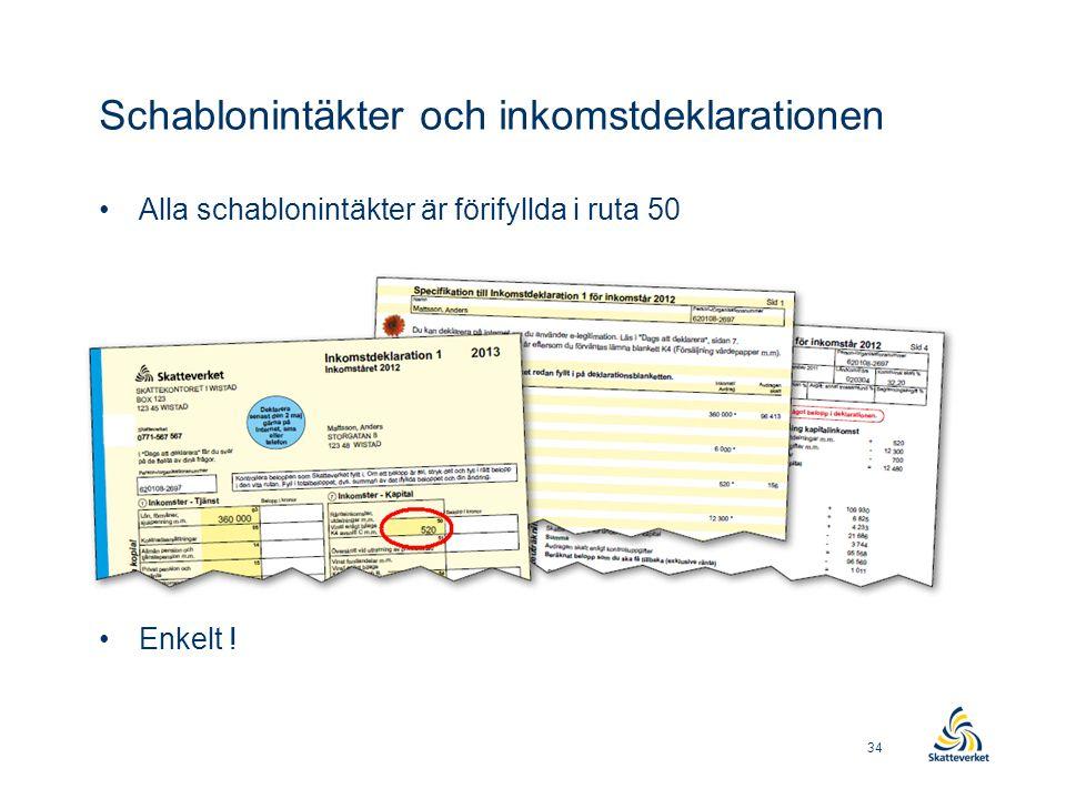 Schablonintäkter och inkomstdeklarationen