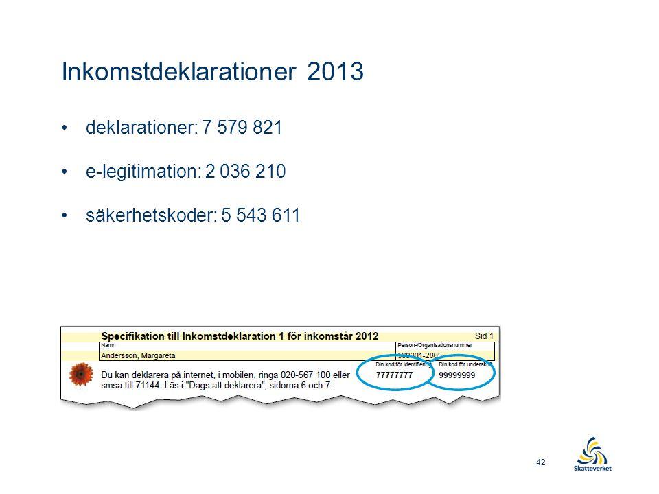 Inkomstdeklarationer 2013