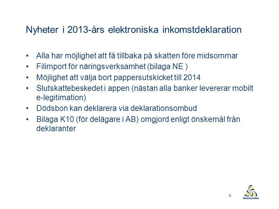 Nyheter i 2013-års elektroniska inkomstdeklaration