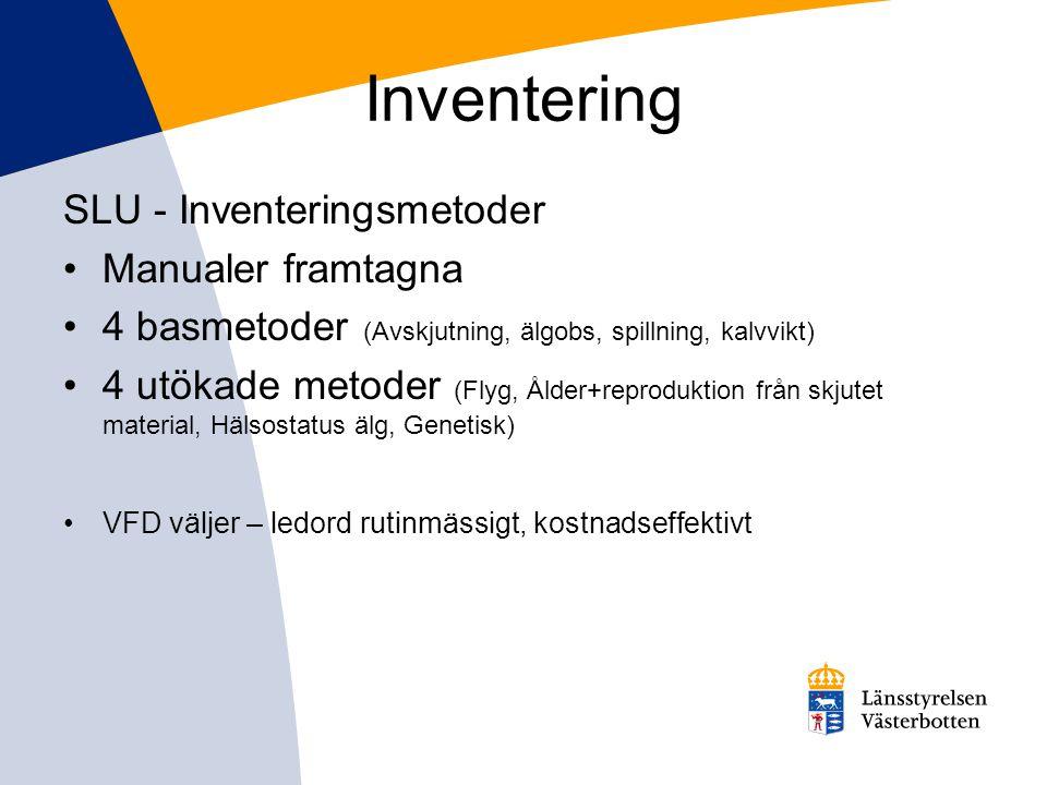 Inventering SLU - Inventeringsmetoder Manualer framtagna
