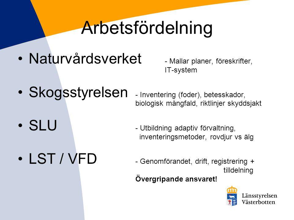 Arbetsfördelning Naturvårdsverket - Mallar planer, föreskrifter, IT-system.